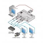 Kramer 7508 Bộ chuyển đổi đa định dạng Composite Video & S-Video