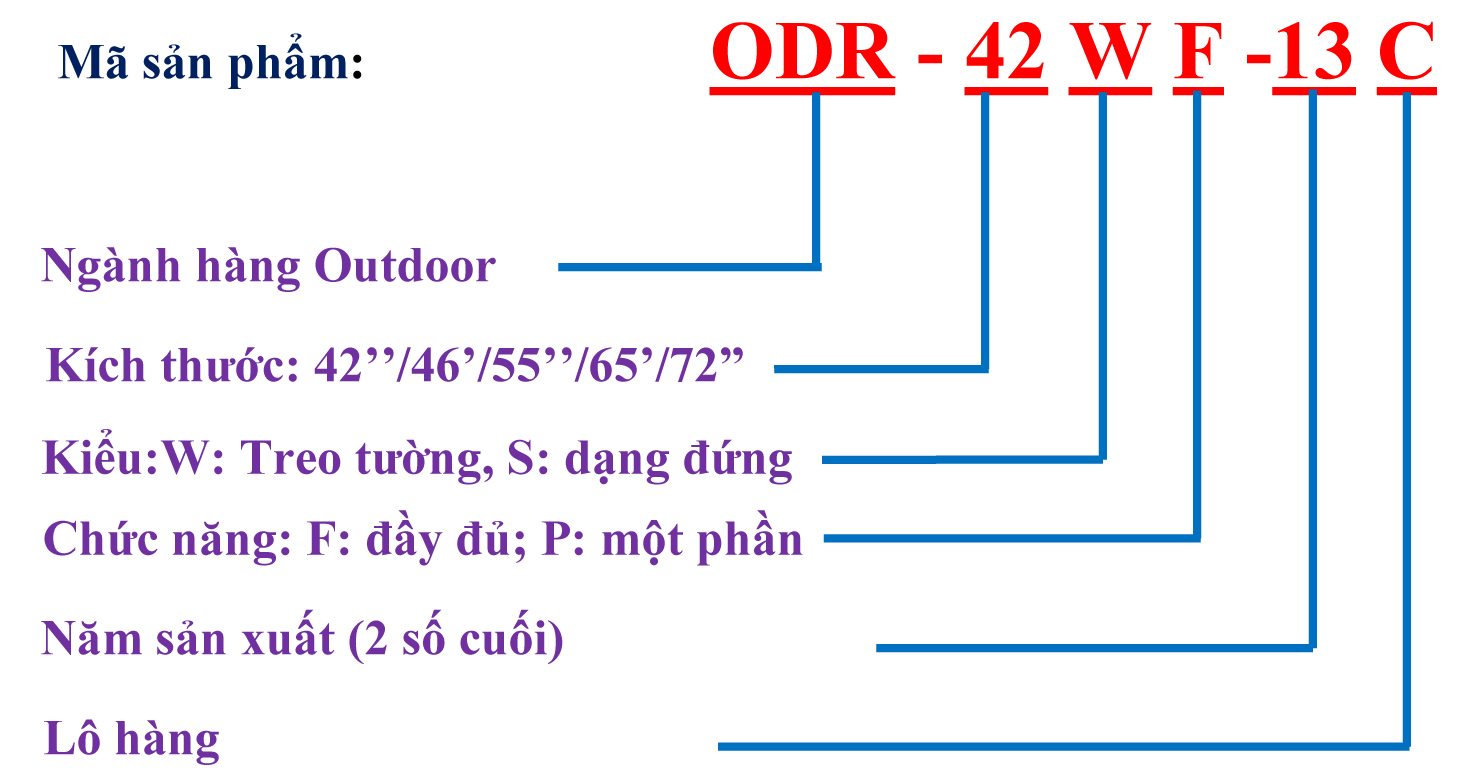Outdoor SERIES Datasheet-12 01 2014-5